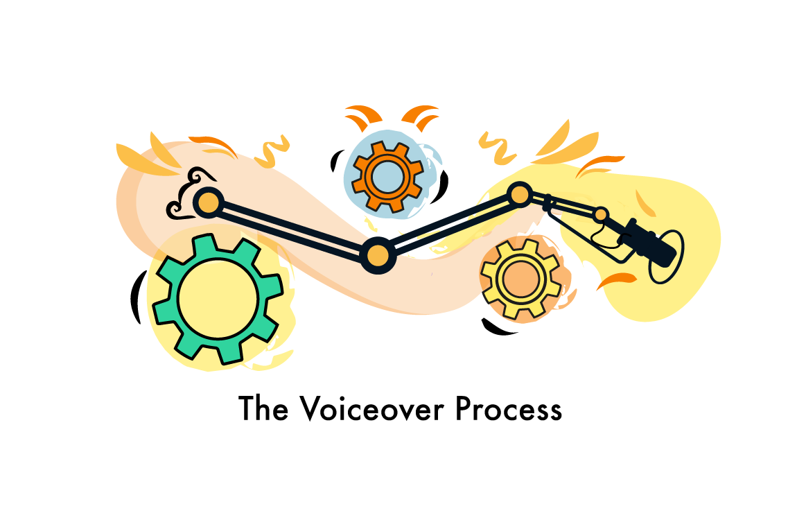 Voiceover process