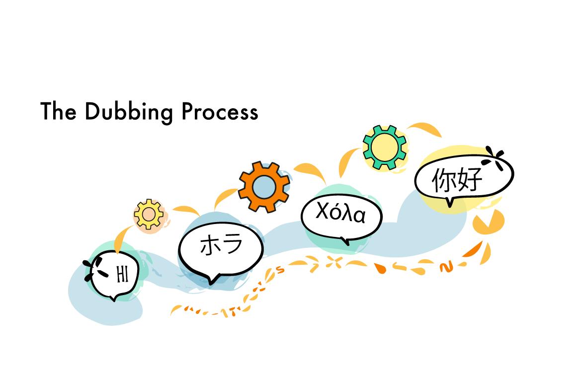 The Dubbing Process